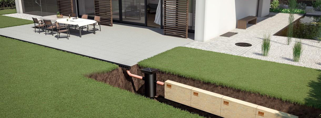 Dé winkel voor afwatering, voor en rond uw tuin, terras, zwembad en oprit